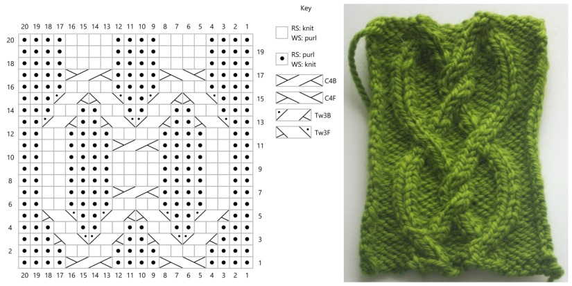 knitting cables chart