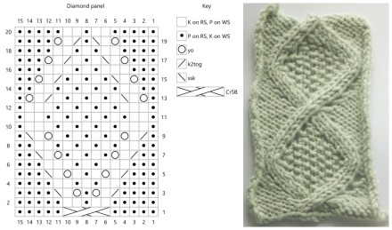 lace chart knitting